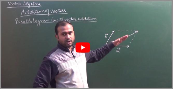 Vector-Algebra